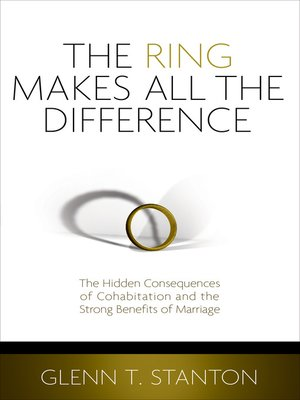 cover image of The Ring Makes All the Difference