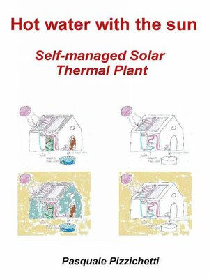 cover image of Self-Managed Solar Thermal Plant