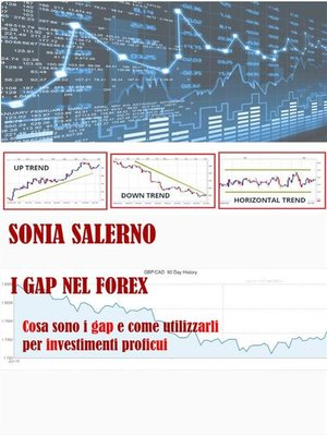 cover image of I Gap nel Forex