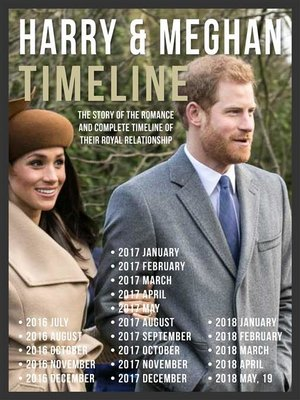cover image of Harry & Meghan Timeline--Prince Harry and Meghan, the Story of Their Romance