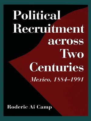 cover image of Political Recruitment Across Two Centuries