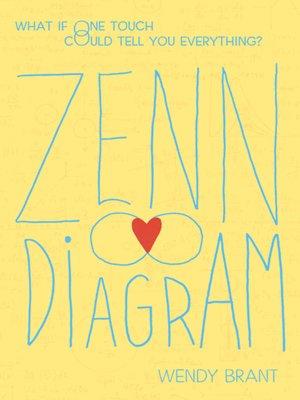cover image of Zenn Diagram