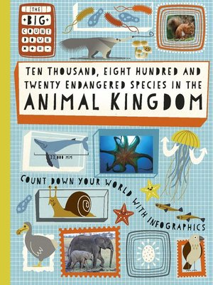 cover image of Ten Thousand, Eight Hundred and Twenty Endangered Species in the Animal Kingdom