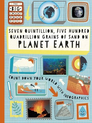 cover image of Seven Quintillion, Five hundred Quadrillion Grains of Sand on Planet Earth