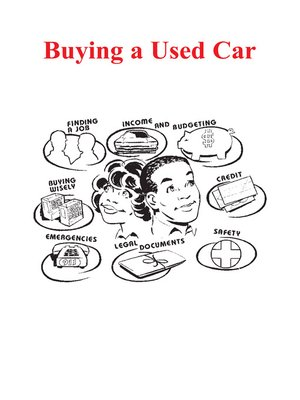cover image of Buying a Used Car