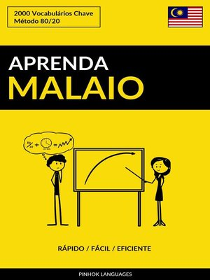 cover image of Aprenda Malaio