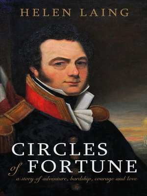 cover image of Circles of Fortune