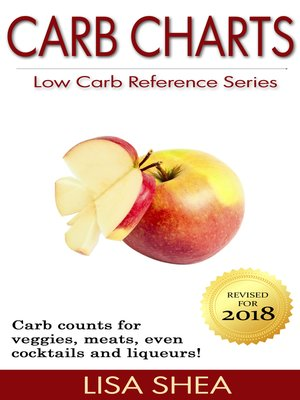 cover image of Carb Charts