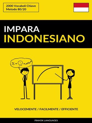 cover image of Impara l'Indonesiano