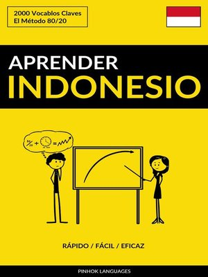 cover image of Aprender Indonesio