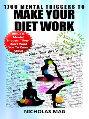 cover image of 1766 Mental Triggers to Make Your Diet Work