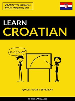 cover image of Learn Croatian