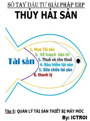 cover image of Tập 5