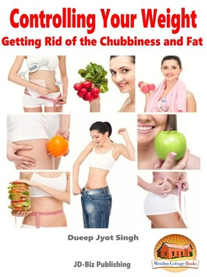 cover image of Controlling Your Weight