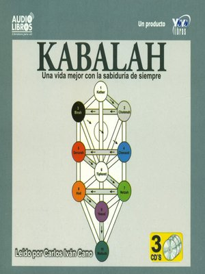 cover image of Kabalah
