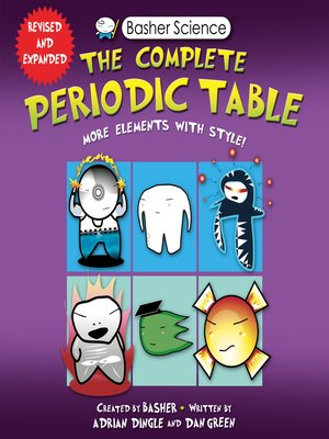 cover image of Basher Science--The Complete Periodic Table