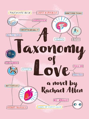 cover image of A Taxonomy of Love