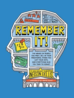 cover image of Remember It!