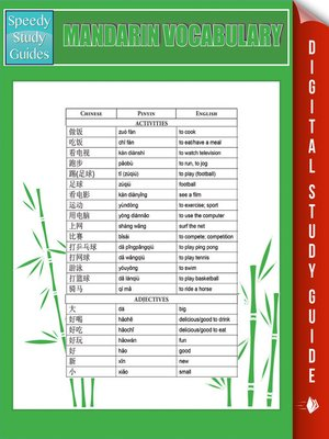 cover image of Mandarin Vocabulary