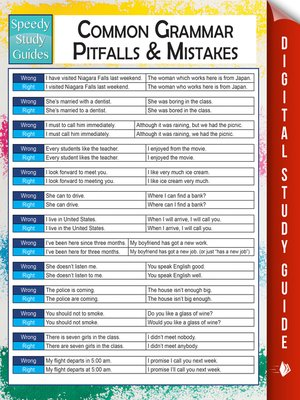 cover image of Common Grammar Pitfalls and Mistakes
