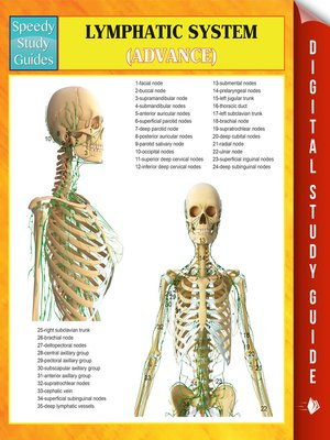 cover image of Lymphatic System (Advanced)