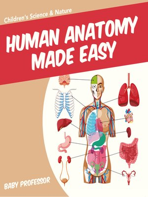 cover image of Human Anatomy Made Easy--Children's Science & Nature