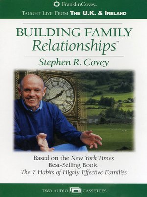 cover image of Building Family Relationships