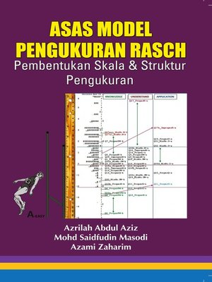 cover image of Asas Model Pengukuran Rasch