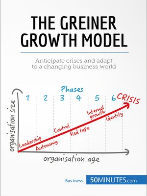 cover image of The Greiner Growth Model