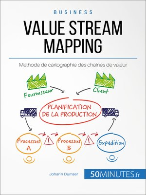 cover image of Value Stream Mapping