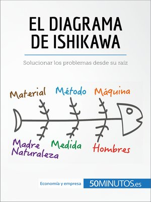 cover image of El diagrama de Ishikawa