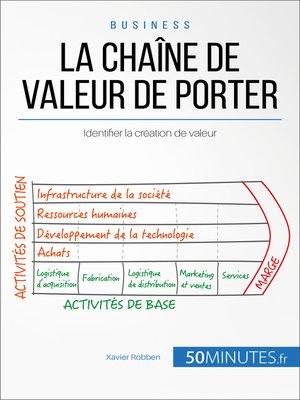 cover image of La chaîne de valeur de Porter