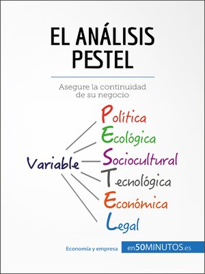 cover image of El análisis PESTEL