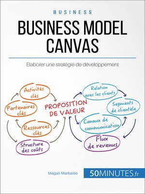 cover image of Business Model Canvas
