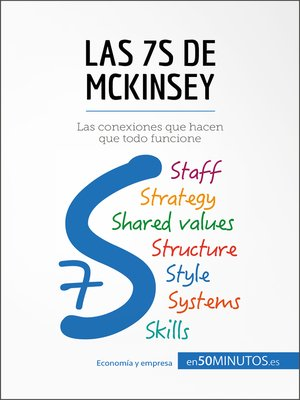 cover image of Las 7S de McKinsey