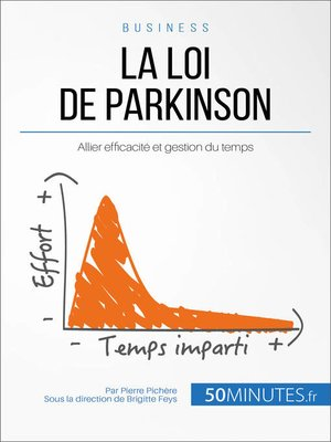 cover image of La loi de Parkinson