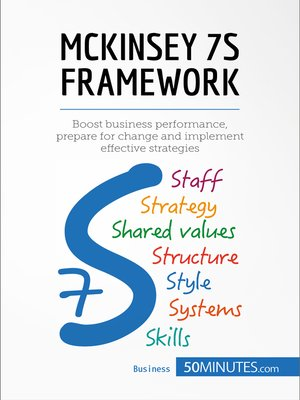 cover image of McKinsey 7S Framework