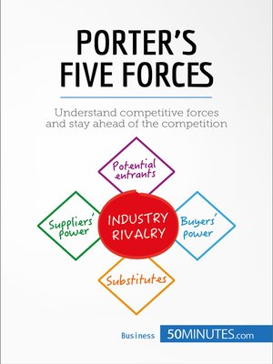 cover image of Porter's Five Forces