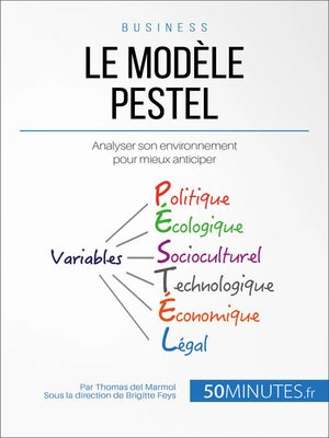 cover image of Le Modèle PESTEL