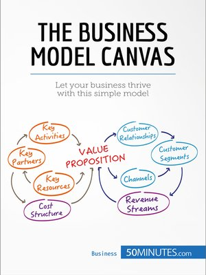 cover image of The Business Model Canvas