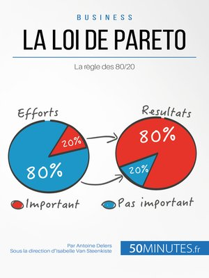 cover image of La loi de Pareto