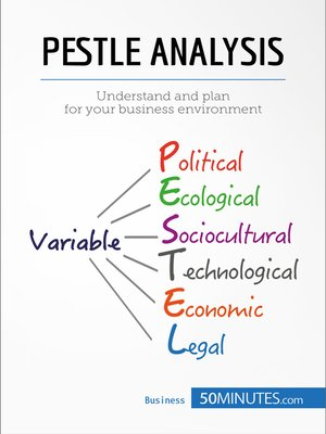 cover image of PESTLE Analysis