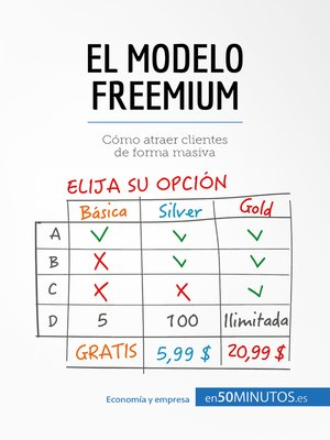 cover image of El modelo Freemium