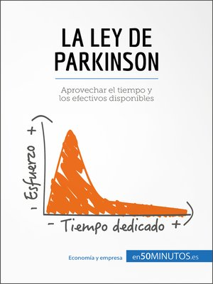 cover image of La ley de Parkinson