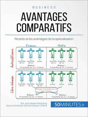 cover image of Avantages comparatifs