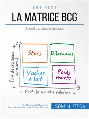 cover image of La matrice BCG
