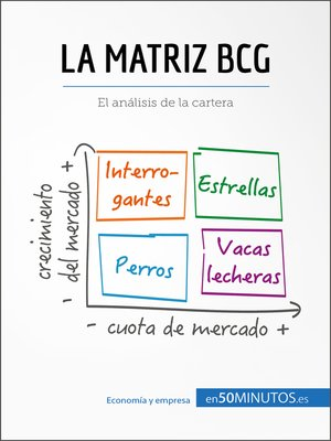 cover image of La matriz BCG
