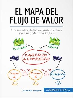 cover image of El mapa del flujo de valor