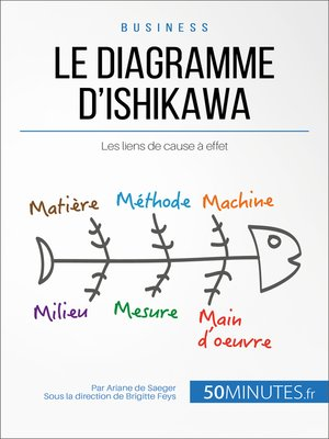 cover image of Le diagramme d'Ishikawa