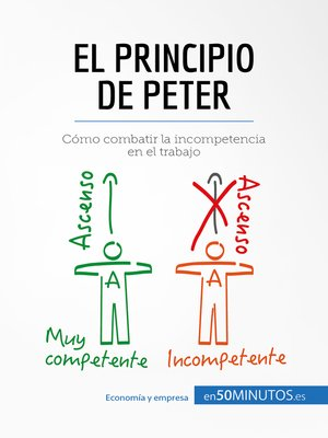 cover image of El principio de Peter